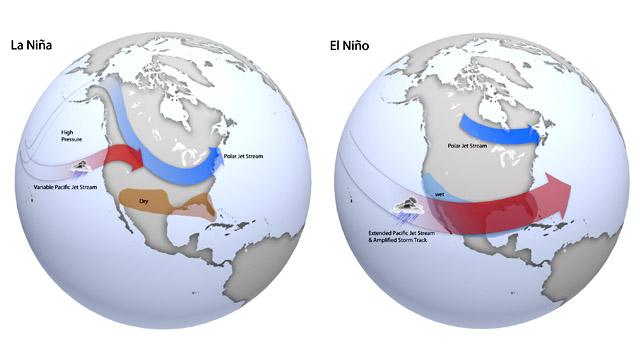 এল নিনো (El Nino) আর লা নিনা (La Nina) কী?